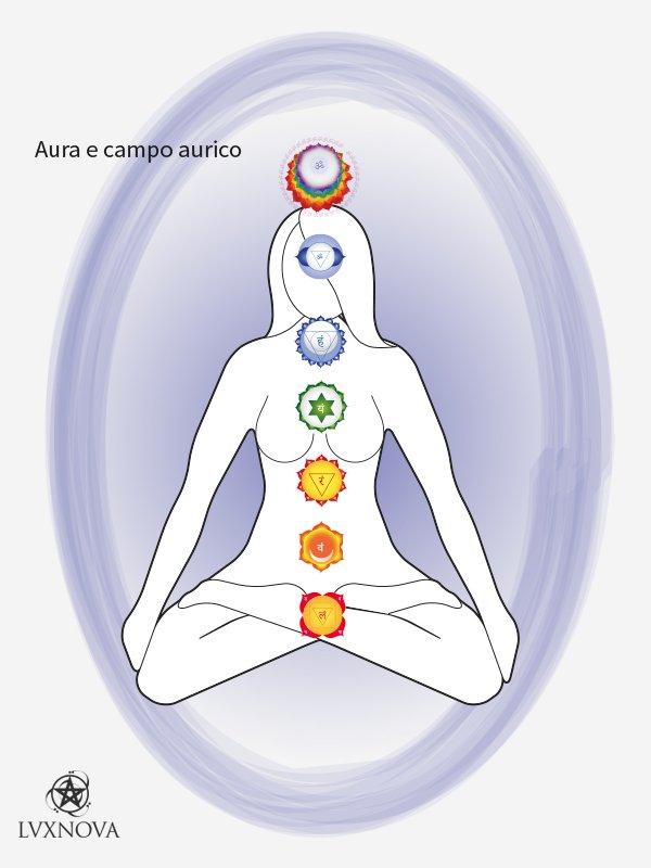 aura-umana
