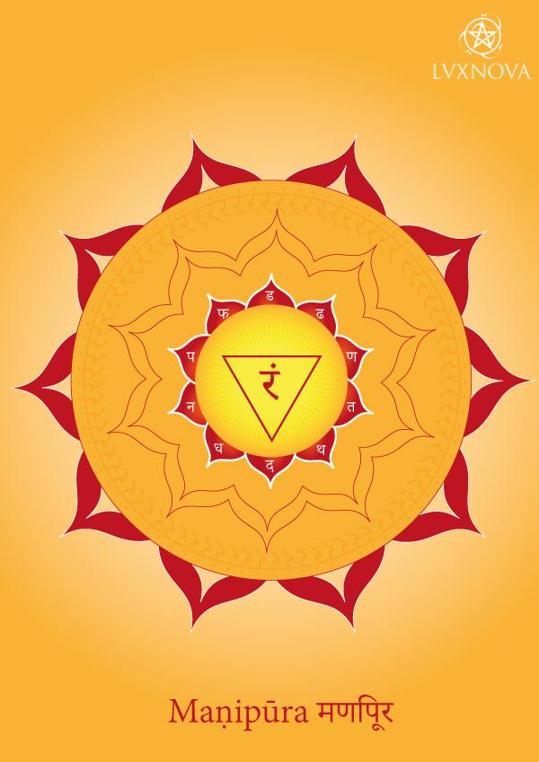 Terzo chakra - Manipura