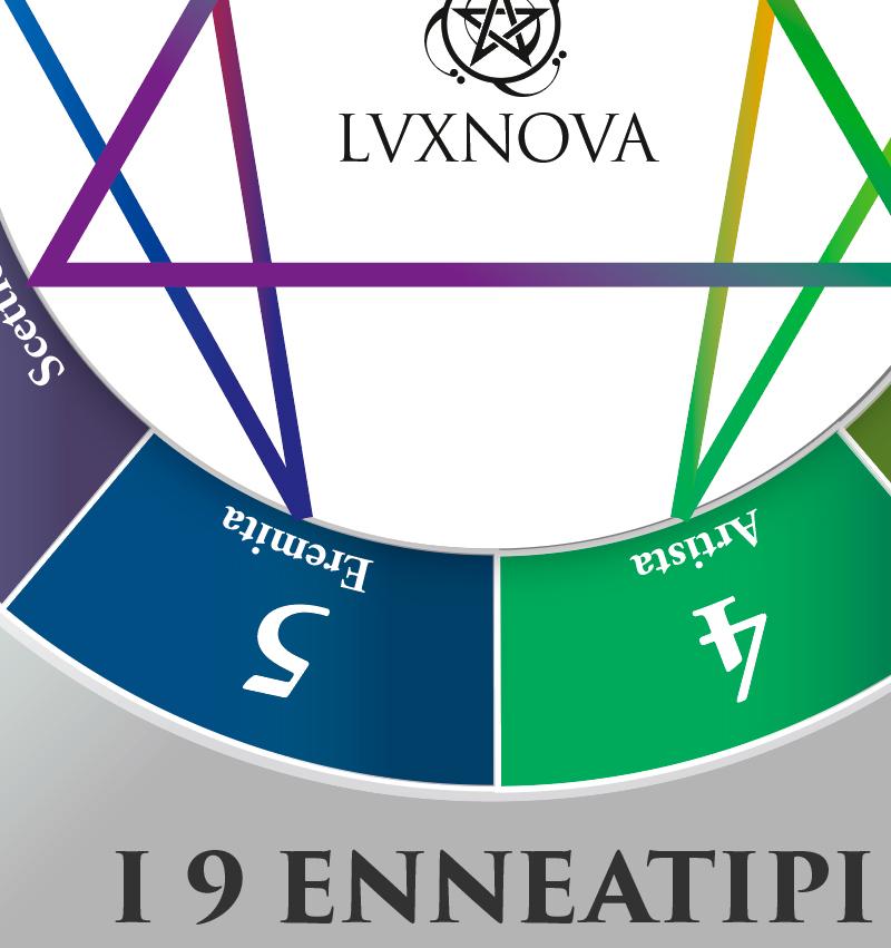 Il tipo 5 invece è l'Eremita, è un individuo che si chiude in sé stesso