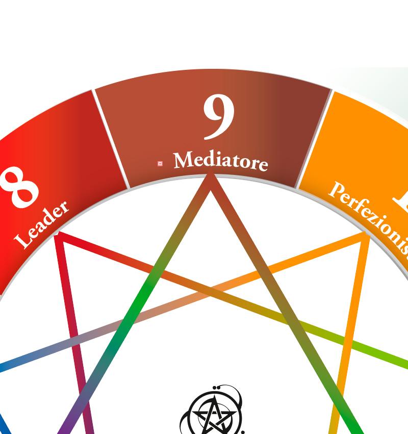 Infine il tipo 9 è il mediatore